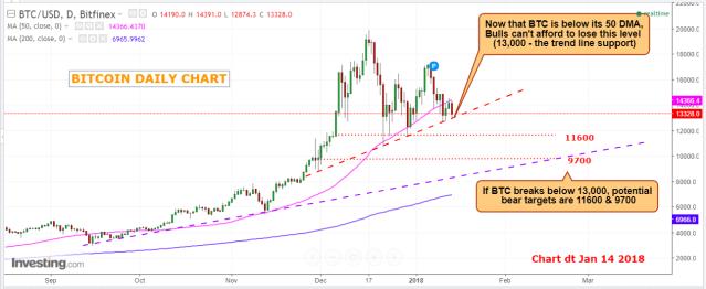 Bitcoin Jan 14 (1)