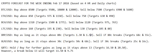 Cryptos Feb 11 2018.PNG
